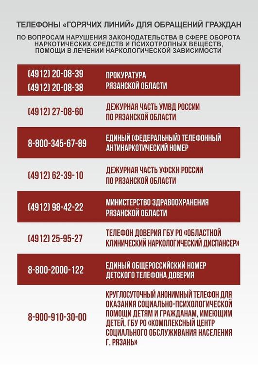 Телефоны горячих линий_анк 2016