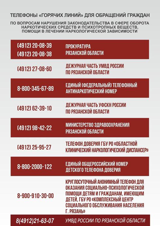 Телефоны-горячих-линий_анк-2016 а